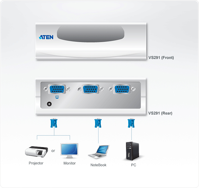 Aten VS291-AT-G Vs291 commutatore video VGA
