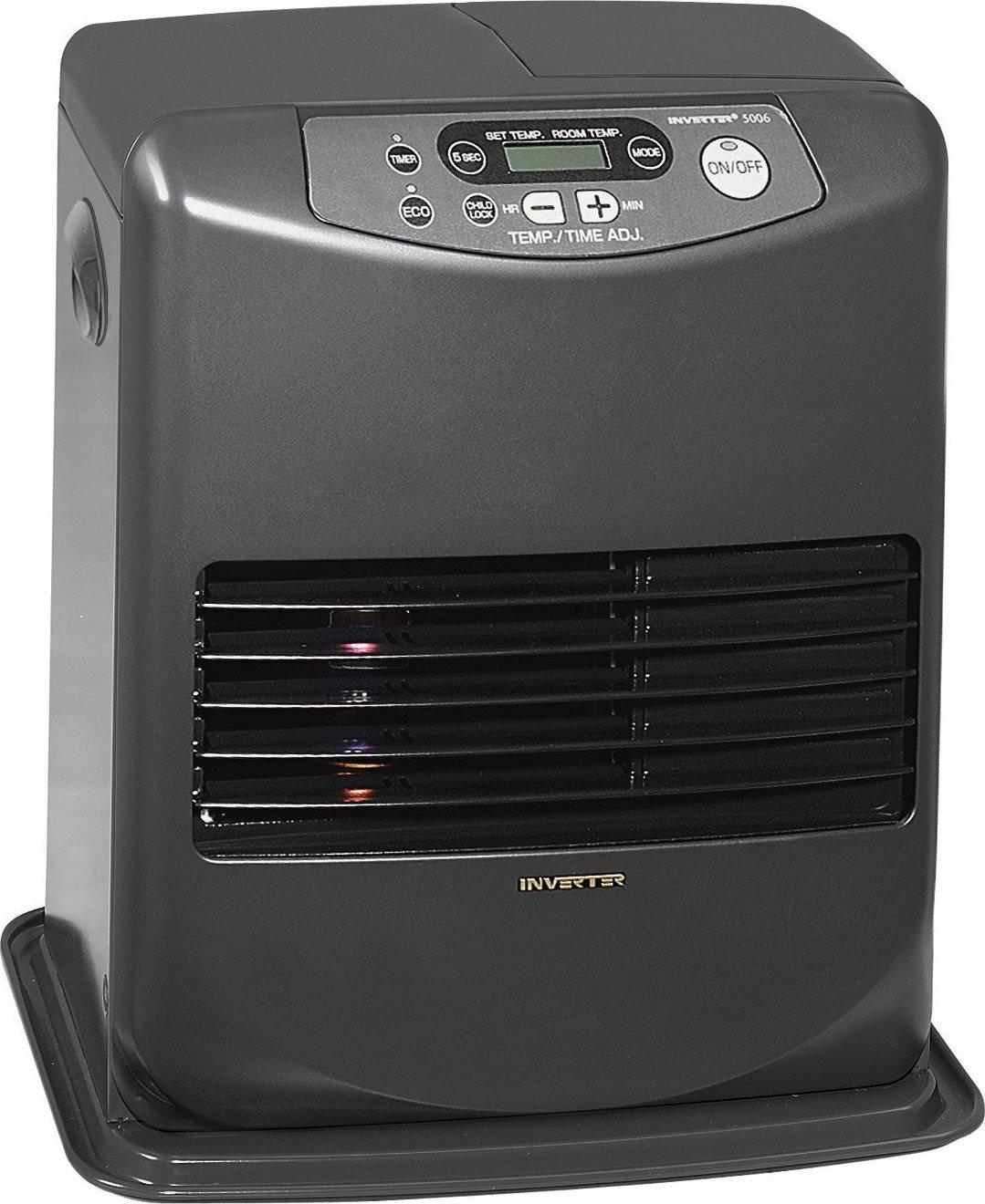 Tecnoair stufa a combustibile liquido ventilata portatile - Stufa a combustibile liquido prezzi ...