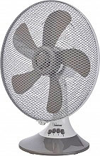 Ventilatore Parete 2 Pale 50cm Oscillante Telecomando Timer Bimar COL.CLF-20WRC