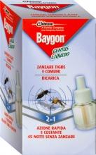 S.C. Johnson 667459 Baygon Genius Ricarica 45 Notti Pezzi 24