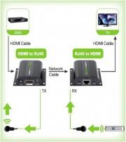 Techly EXT-E70I Trasmissione Video Extender Hdmi IDATA Ethr CIR